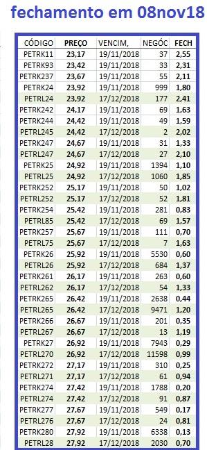 petr4_OpR_20181108